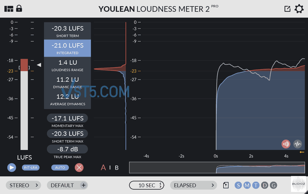 Youlean Loudness Meter Pro 2 v2.4.0 Incl Patched and Keygen-R2R插图