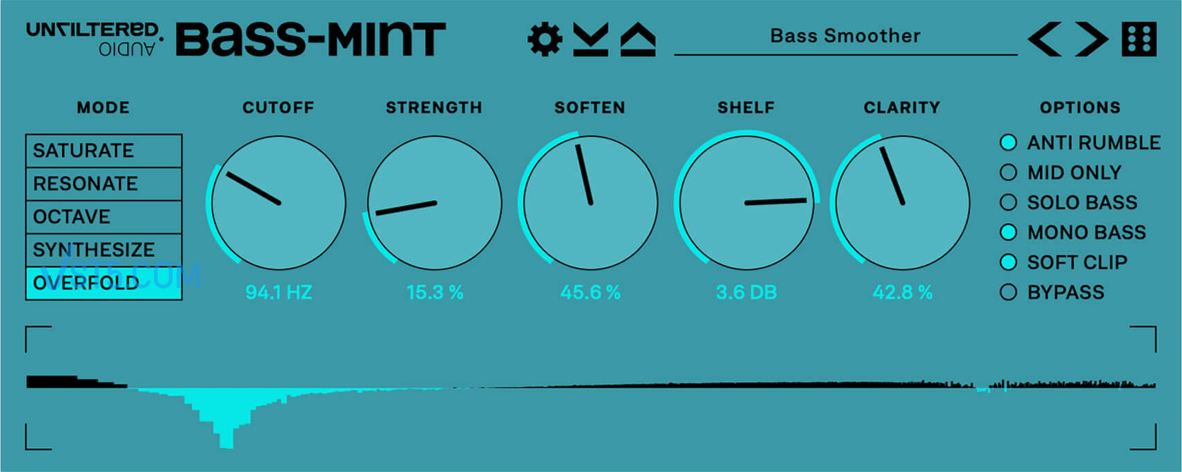 Unfiltered Audio Bass Mint v1.0.0 Incl Patched and Keygen-R2R 低频增强工具插图